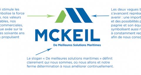 Le slogan « De meilleures solutions maritimes » définit clairement qui nous sommes, où nous allons et notre ferme détermination à nous améliorer continuellement.
